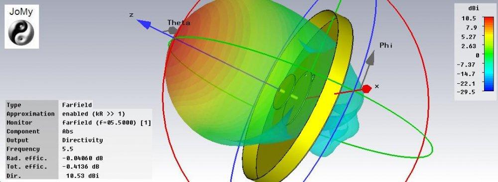 5_6_GHz_03.jpg