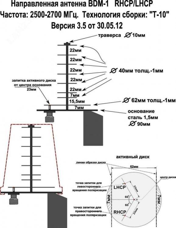 BDM_2600_RHCP_LHCP_V3_5.jpg