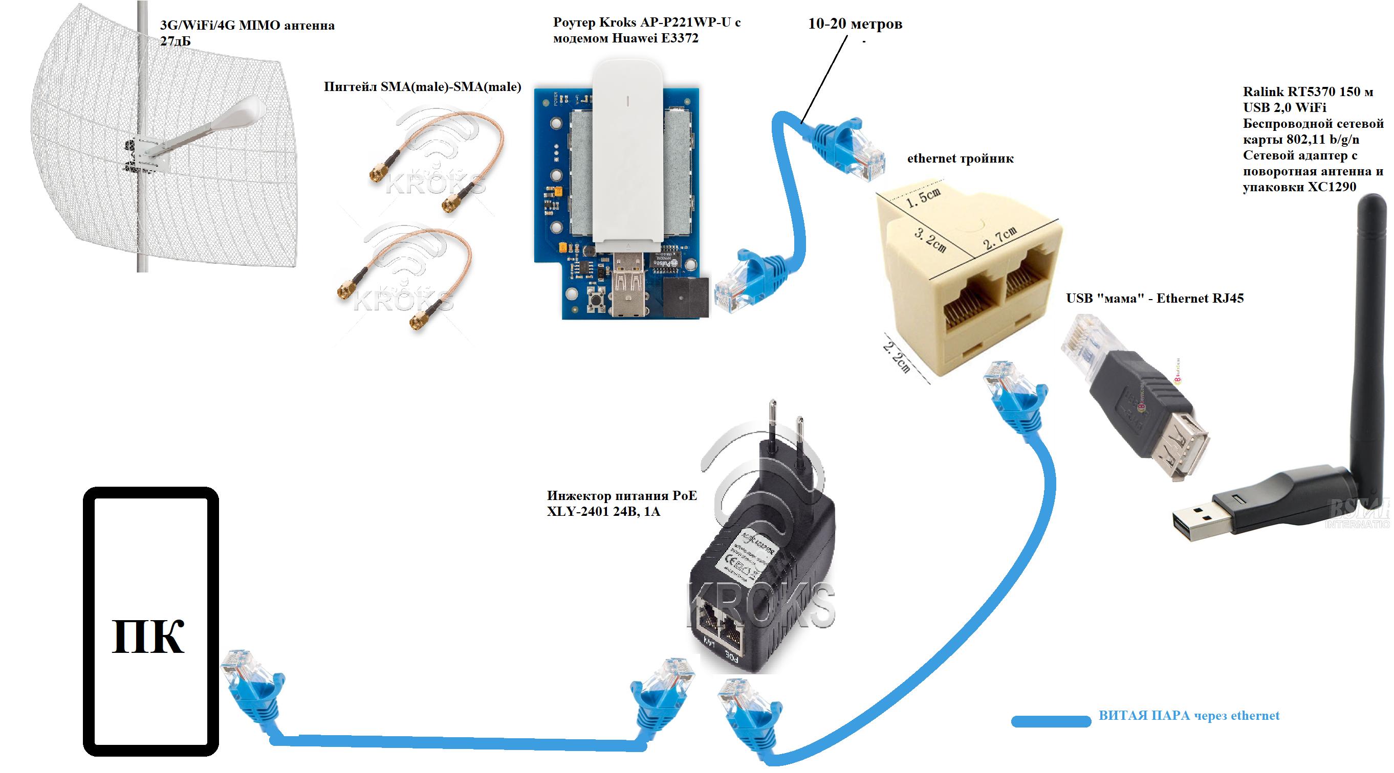 Admin - WIFI Antennas