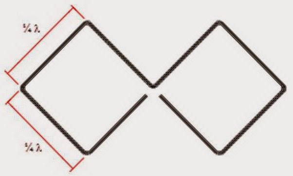 Gambar-Rancangan-Ukuran-Desain-Antena-Biquad.jpg