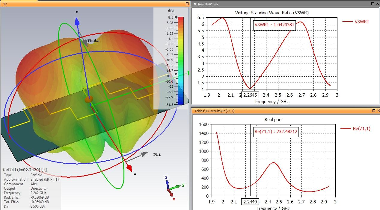 Antenna with wire elements - Page 3 - Modeling antennas - WIFI Antennas