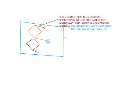 BiquadSymetricAsimetric.png