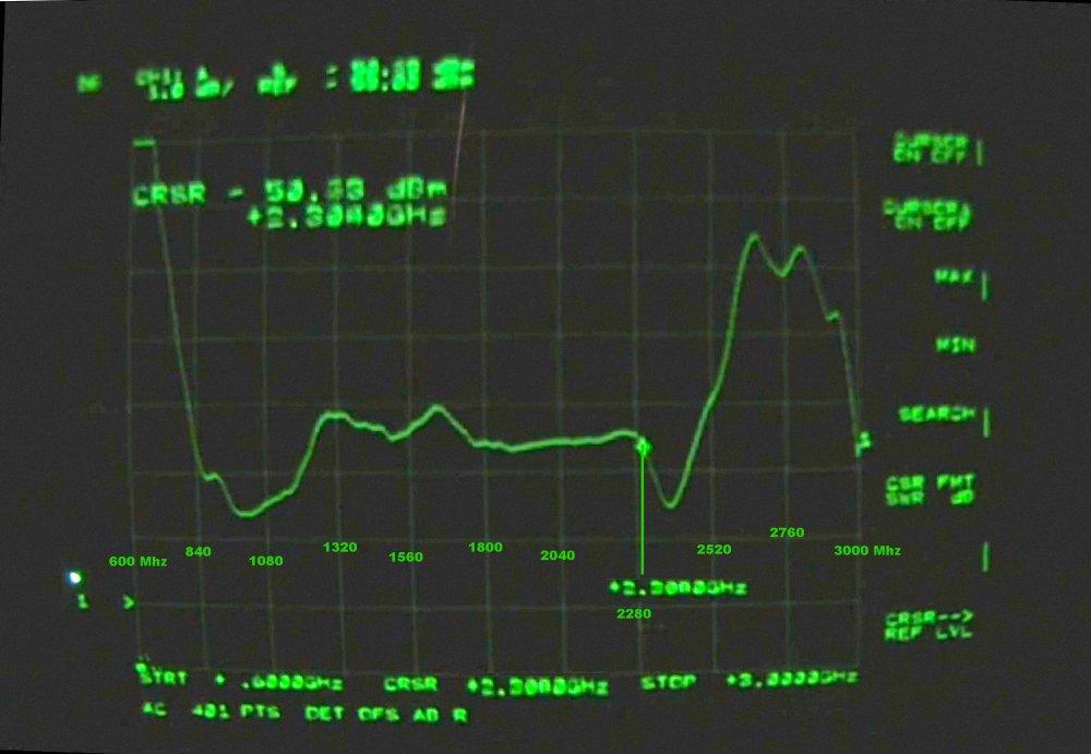 3G 4G LTE Log Periodic Antenna.mp4_snapshot_02.40_[2021.06.06_16.08.23].jpg